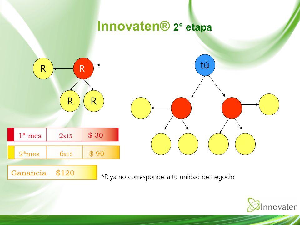 Innovaten® 2° etapa tú R] R